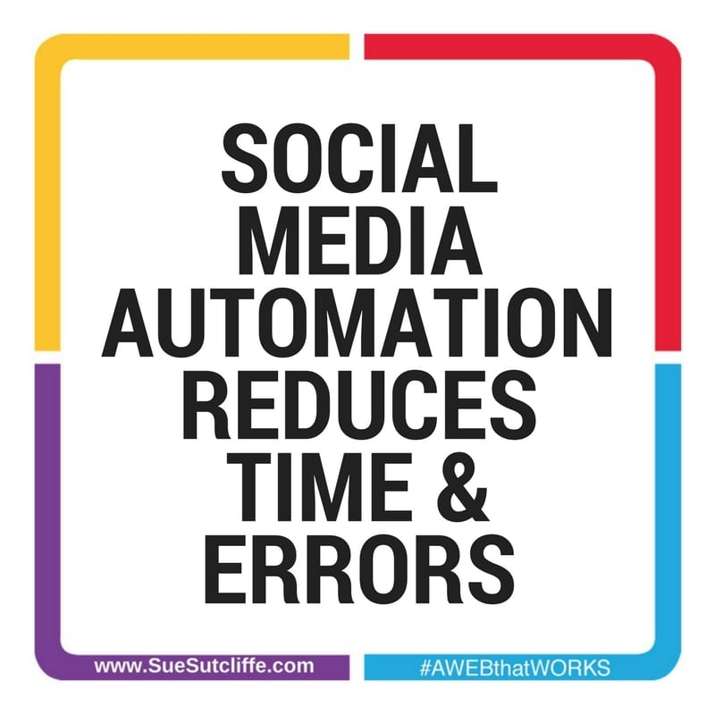 SOCIAL MEDIA AUTOMATION REDUCES TIME & ERRORS