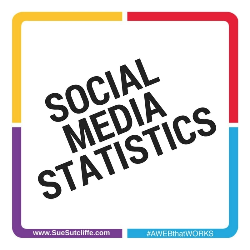 social-media-statisitcs