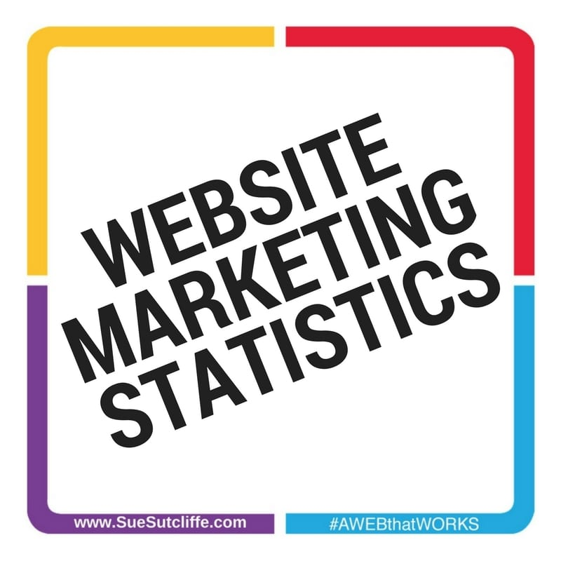 web marketing statistics