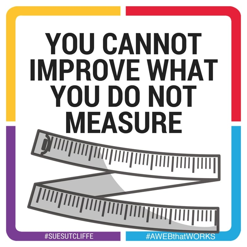 You cannot improve what you do not measure.