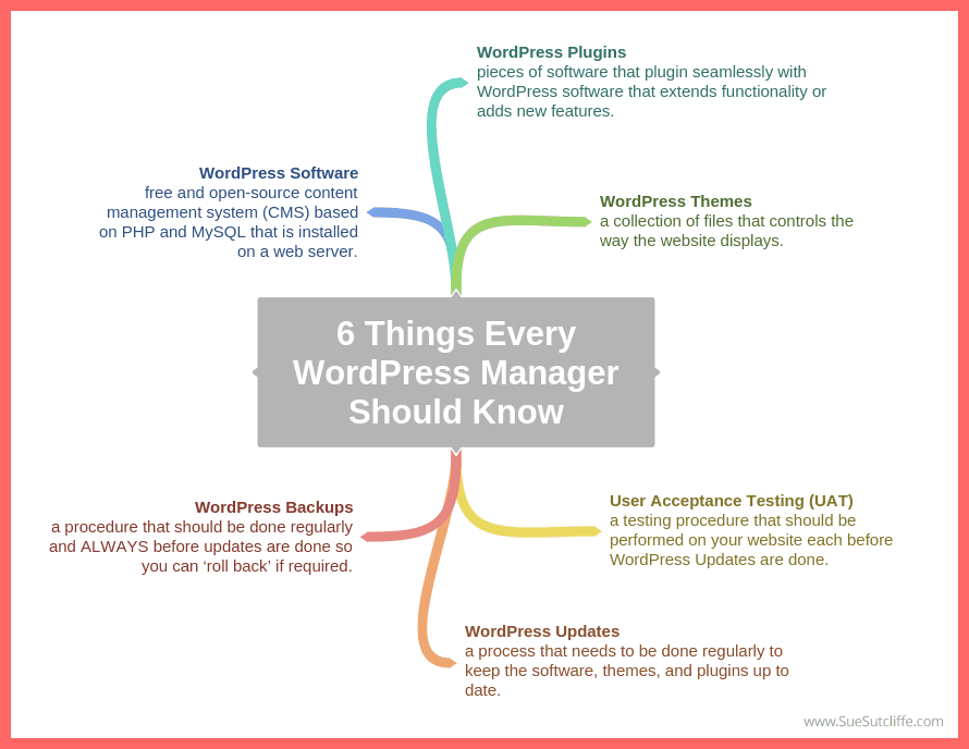 6 Things Every WordPress Manager Should Know — Sue Sutcliffe