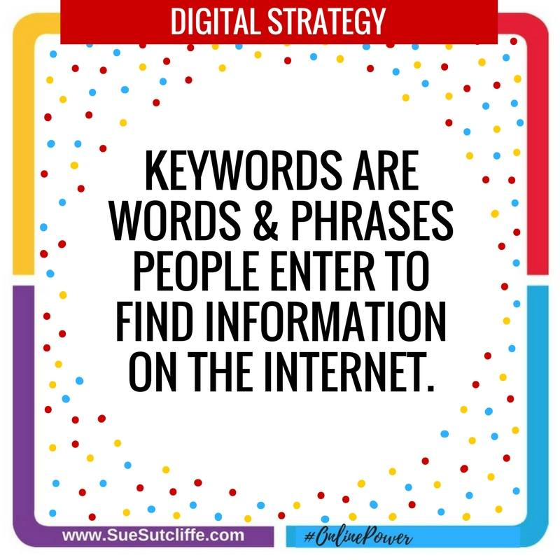 Keywords are words & phrases people enter to find information on the Internet